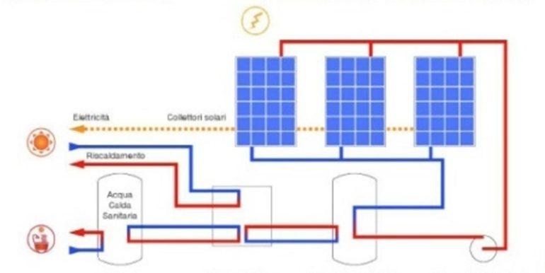 BORROMEO 6b solare termico (Copy)