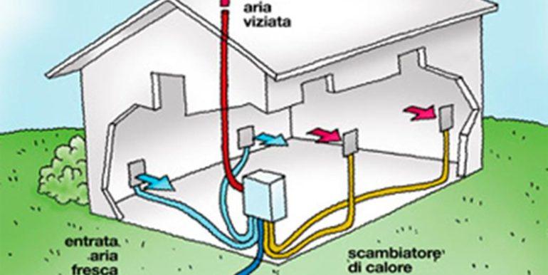BORROMEO 7 ventilazione meccanica controllata (Copy)